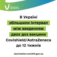 Новини щодо вакцинації